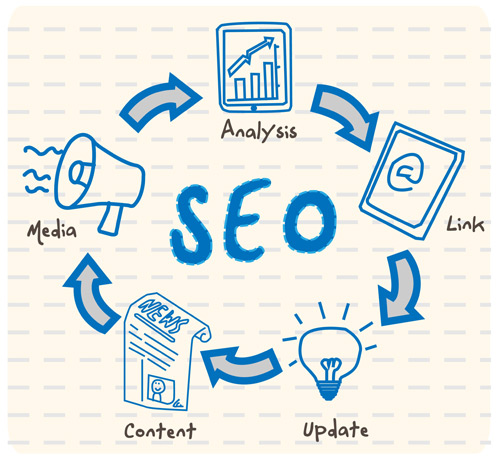 SEO for accountants